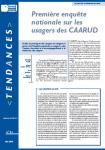 Première enquête nationale sur les usagers des CAARUD