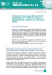 Bulletin TREND COVID 19, N° 2 - Avril-mai 2020 - •Evolution des usages et de l'offre de drogues au temps du Covid-19 : observations croisées du dispositif TREND